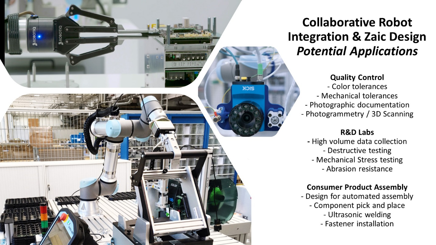 Collaborative Robot Potential Applications by Zaic Design