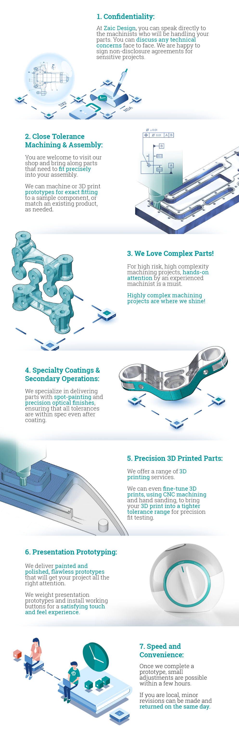 Infographic: 7 reasons to prototype with Zaic Design